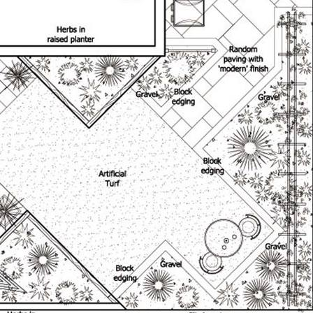 Detail of garden design
